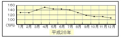 graph_r
